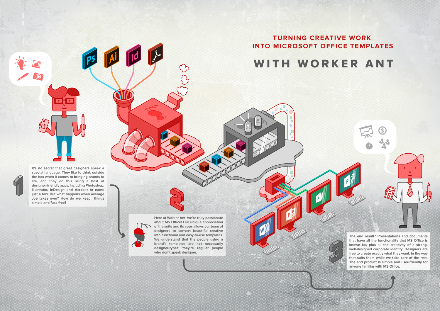 worker ant l ms powerpoint and word template design and development workerant process